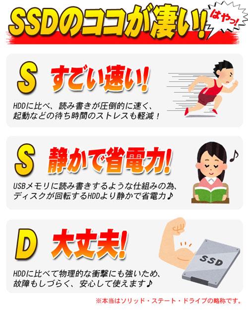 ssd_sugoiyo