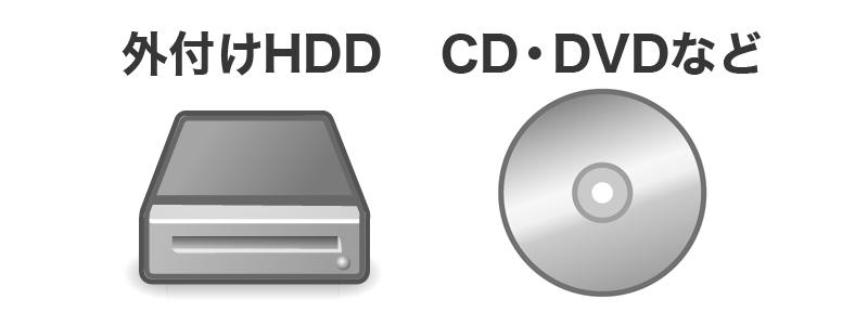diskanddisk
